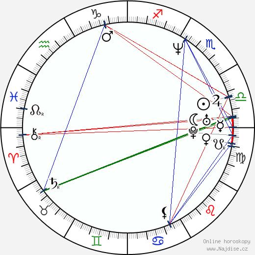 Manu Bennett wikipedie wiki 2018, 2019 horoskop