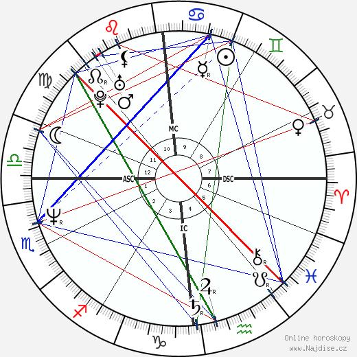 Manu Chao wikipedie wiki 2018, 2019 horoskop