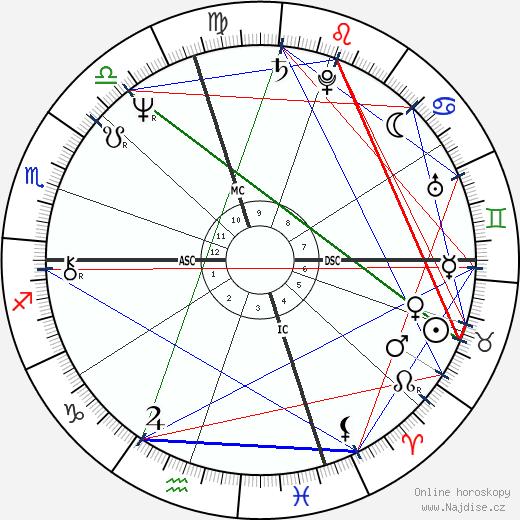 Manuel Babbitt wikipedie wiki 2018, 2019 horoskop