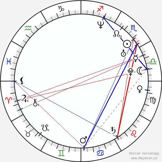 Manuel Ferrara wikipedie wiki 2018, 2019 horoskop