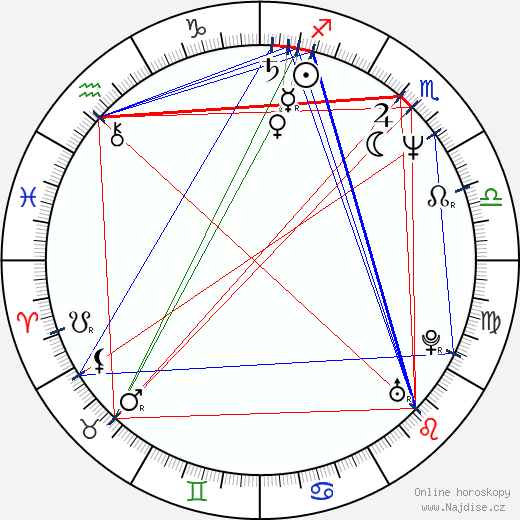 Manuel Gómez Pereira wikipedie wiki 2019, 2020 horoskop