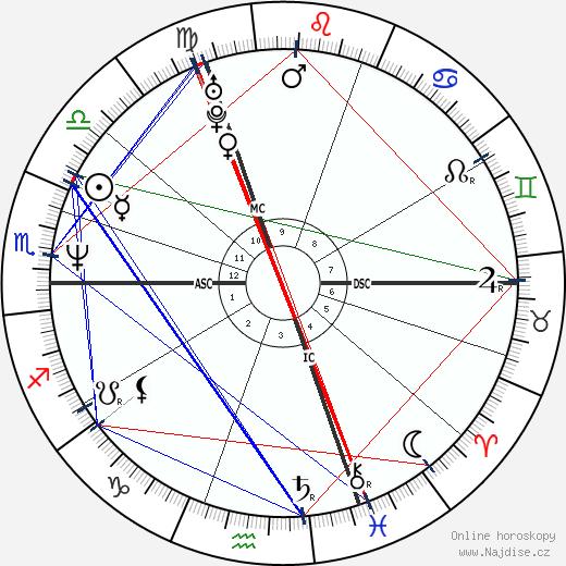 Manuel Legris wikipedie wiki 2019, 2020 horoskop