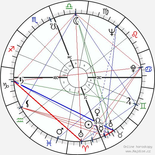 Manuel Neri wikipedie wiki 2017, 2018 horoskop