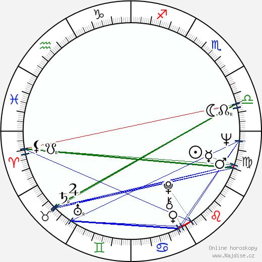 Manuela de Freitas wikipedie wiki 2018, 2019 horoskop