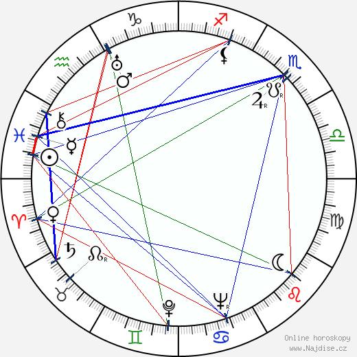 Manyi Kiss wikipedie wiki 2018, 2019 horoskop