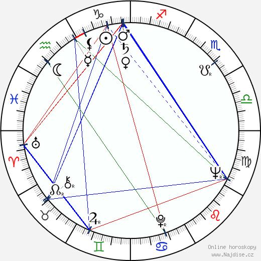Mara Corday wikipedie wiki 2019, 2020 horoskop