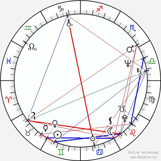 Mara Manzan wikipedie wiki 2018, 2019 horoskop