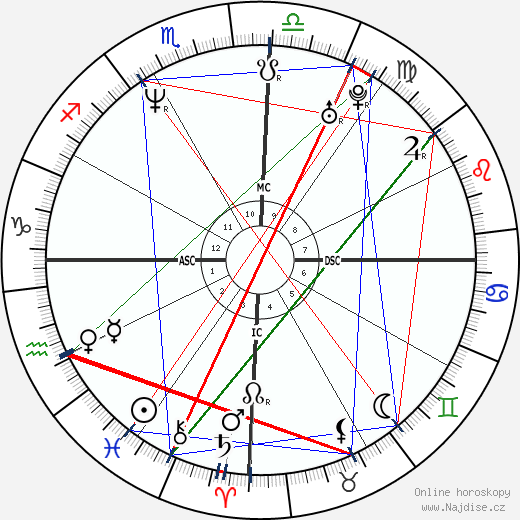 Mara Maravilha wikipedie wiki 2019, 2020 horoskop