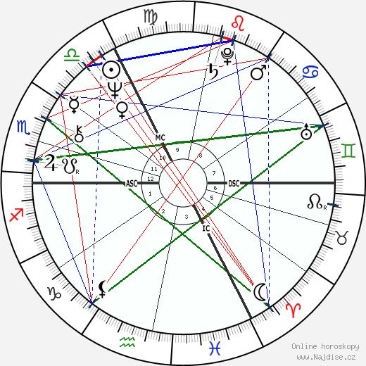 Marc Bolan wikipedie wiki 2019, 2020 horoskop