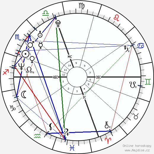 Marc Edwards wikipedie wiki 2018, 2019 horoskop
