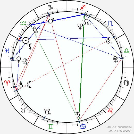 Marc Jackson wikipedie wiki 2017, 2018 horoskop