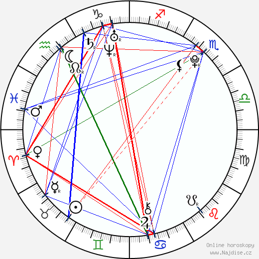 Marc John Jefferies wikipedie wiki 2018, 2019 horoskop