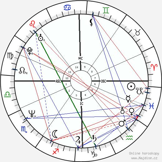 Marc Klein Essink wikipedie wiki 2017, 2018 horoskop