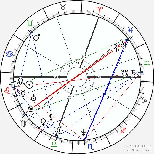 Marc Lavoine wikipedie wiki 2019, 2020 horoskop