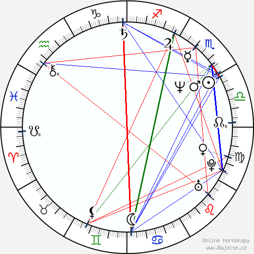 Marc Lawrence wikipedie wiki 2020, 2021 horoskop