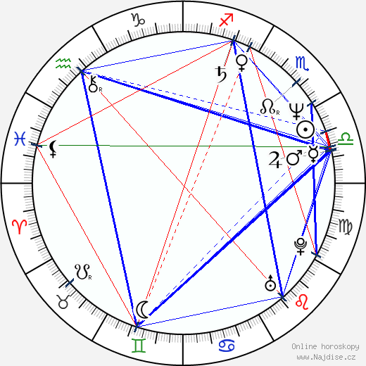 Marc Macaulay wikipedie wiki 2018, 2019 horoskop