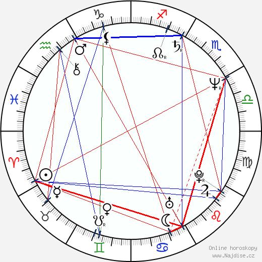 Marc Vahanian wikipedie wiki 2018, 2019 horoskop