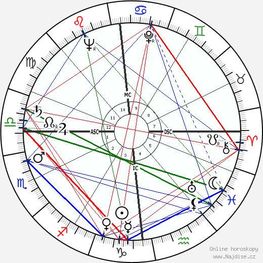 Marceau Somerlinck wikipedie wiki 2020, 2021 horoskop