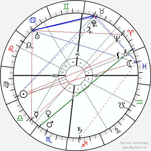 Marcel Cachin wikipedie wiki 2018, 2019 horoskop