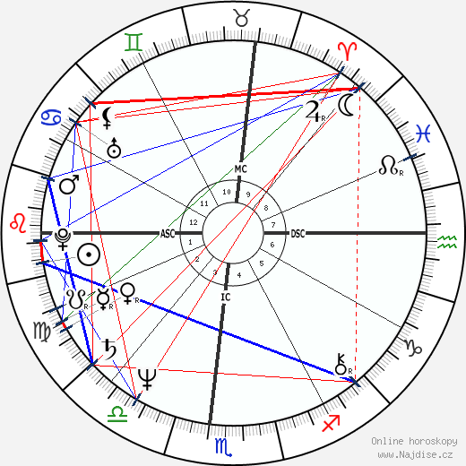 Marcel Dadi wikipedie wiki 2018, 2019 horoskop