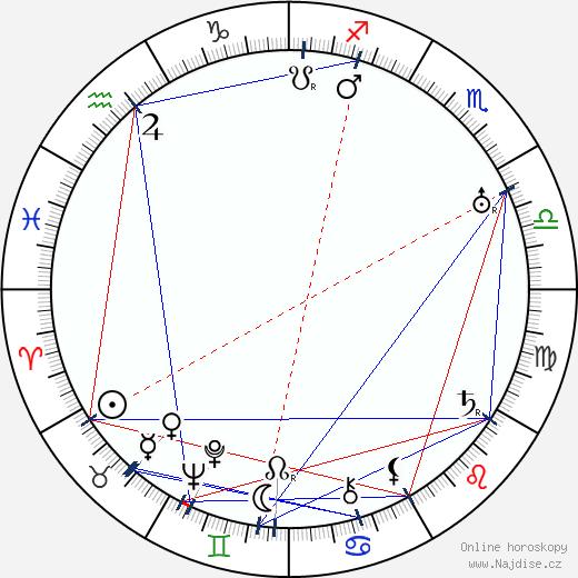 Marcel L'Herbier wikipedie wiki 2017, 2018 horoskop