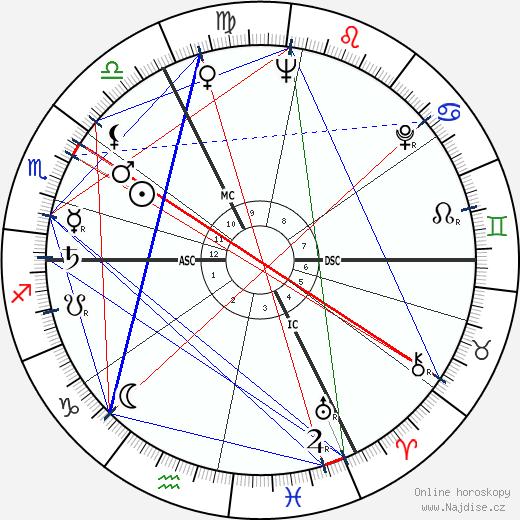 Marcel Ophüls wikipedie wiki 2017, 2018 horoskop
