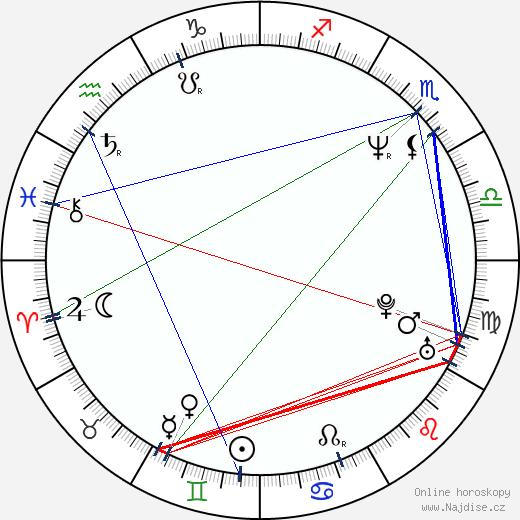 Marcel Rošetzký wikipedie wiki 2020, 2021 horoskop