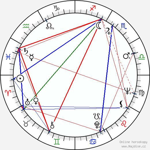 Marcel Sabourin wikipedie wiki 2018, 2019 horoskop