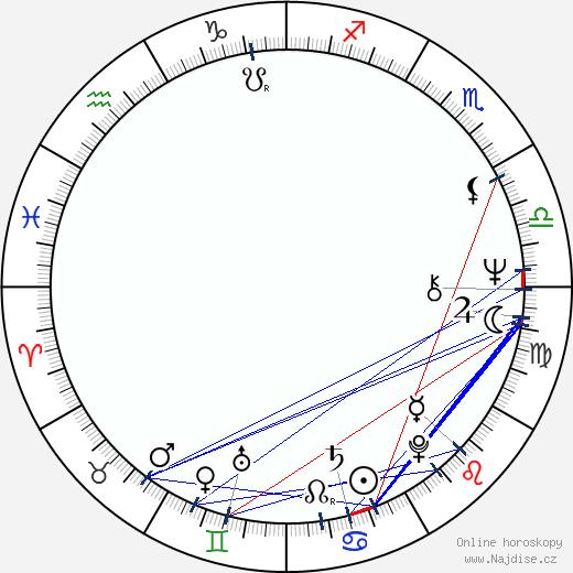 Marcela Laiferová wikipedie wiki 2018, 2019 horoskop