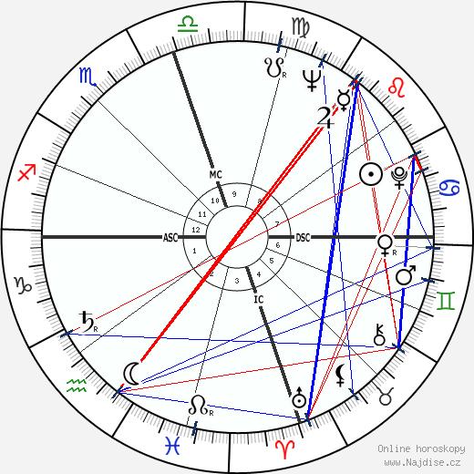 Marceline C. Nelson wikipedie wiki 2018, 2019 horoskop