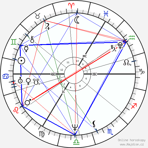 Marceline Desbordes-Valmore wikipedie wiki 2019, 2020 horoskop