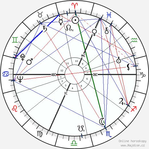 Marcello Marchesi wikipedie wiki 2018, 2019 horoskop