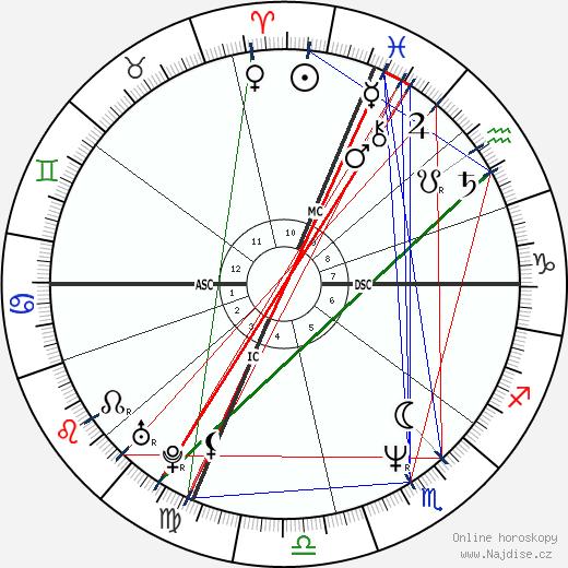 Marcia Cross wikipedie wiki 2017, 2018 horoskop