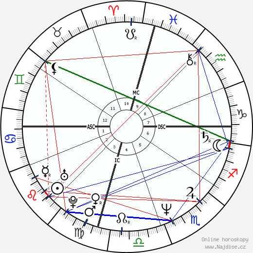 Marcia Gay Harden wikipedie wiki 2019, 2020 horoskop