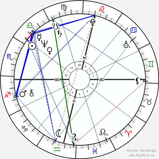 Márcia Tabone wikipedie wiki 2018, 2019 horoskop