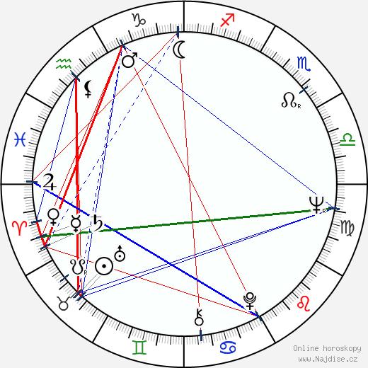 Marco St. John wikipedie wiki 2019, 2020 horoskop