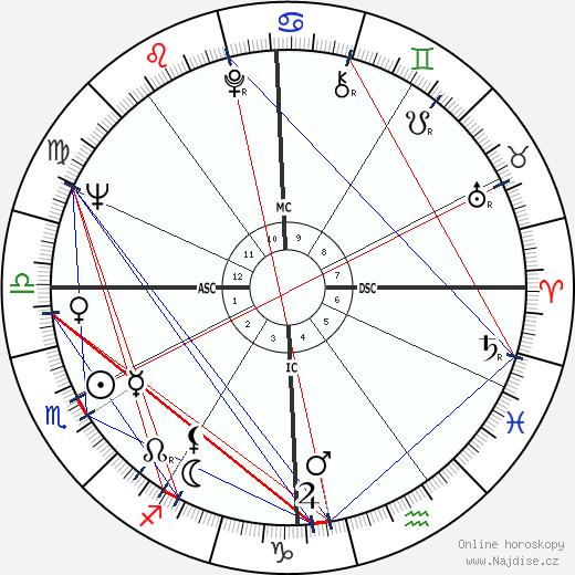 Marco Vassi wikipedie wiki 2019, 2020 horoskop