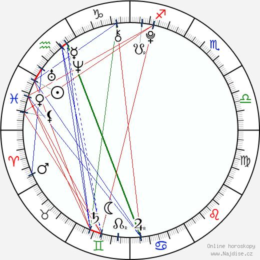 Marcus Gunnarsen wikipedie wiki 2019, 2020 horoskop