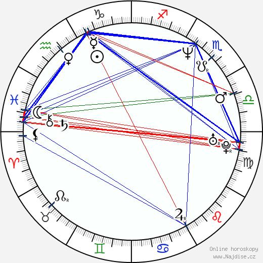 Marcus London wikipedie wiki 2019, 2020 horoskop