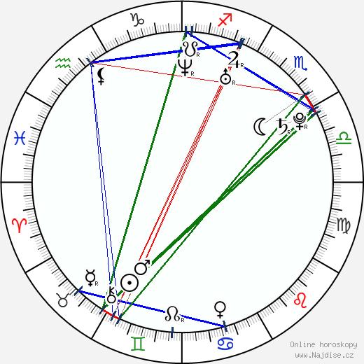 Marcus O'Donovan wikipedie wiki 2018, 2019 horoskop
