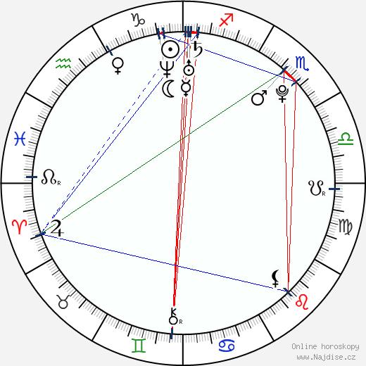 Marek Adamczyk wikipedie wiki 2018, 2019 horoskop
