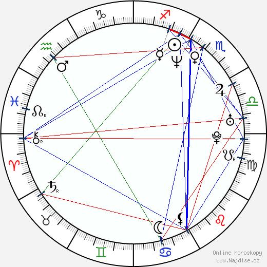 Marek Najbrt wikipedie wiki 2020, 2021 horoskop