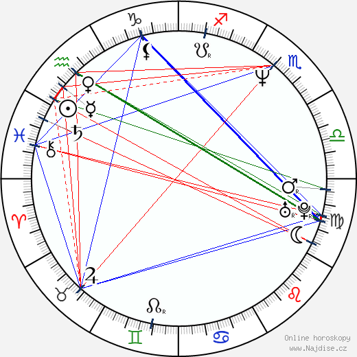 Marek Ronec wikipedie wiki 2020, 2021 horoskop