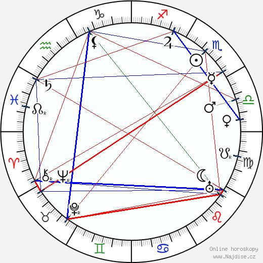 Marfa d'Hervilly wikipedie wiki 2017, 2018 horoskop