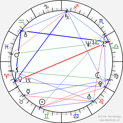 Margaret Colin wikipedie wiki 2018, 2019 horoskop