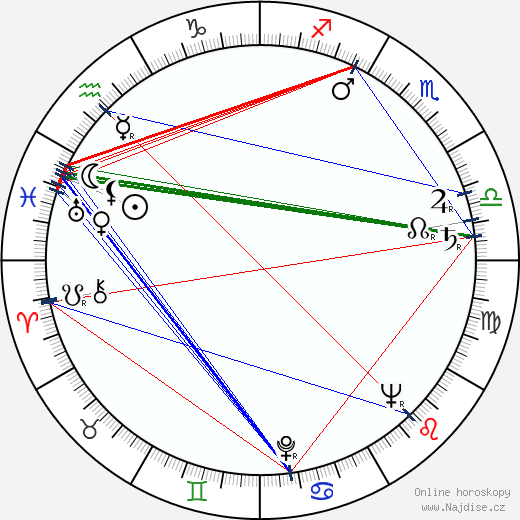 Margaret Leighton wikipedie wiki 2018, 2019 horoskop