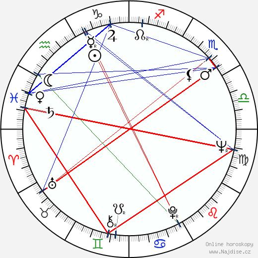 Margaret O'Brien wikipedie wiki 2019, 2020 horoskop