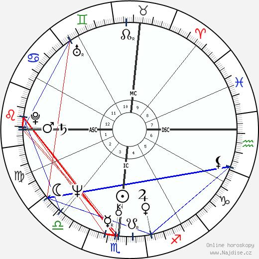 Margaret Rhea Seddon wikipedie wiki 2019, 2020 horoskop