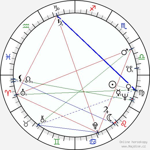 Margaret Tyzack wikipedie wiki 2017, 2018 horoskop