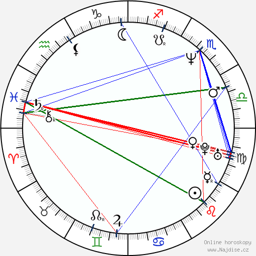 Margarita Rosa de Francisco wikipedie wiki 2019, 2020 horoskop